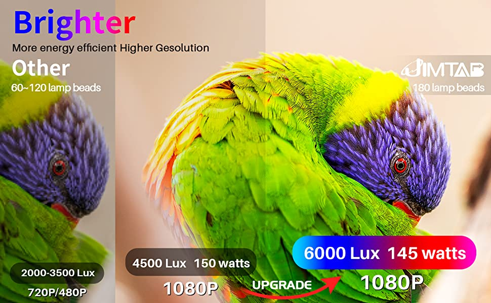 6000 lux hd projector