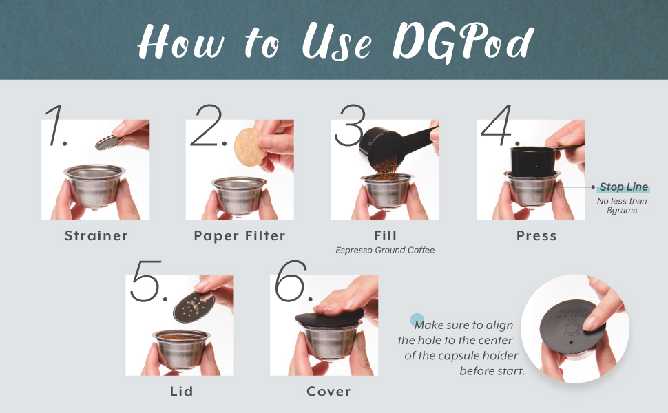 How to use DGPod