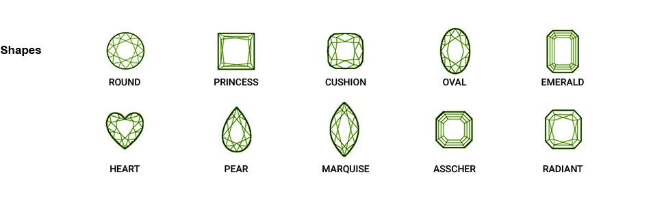 Emerald Shapes
