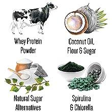 Whey, Gluten Free, Sweeteners, Coconut, Cacao, Spirulina, Chlorella, Dried fruit, Nuts, Neem