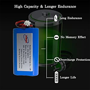 Rechargeable lithium battery pack