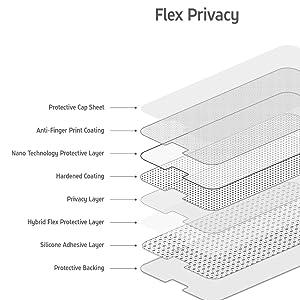 privacy screen protector design