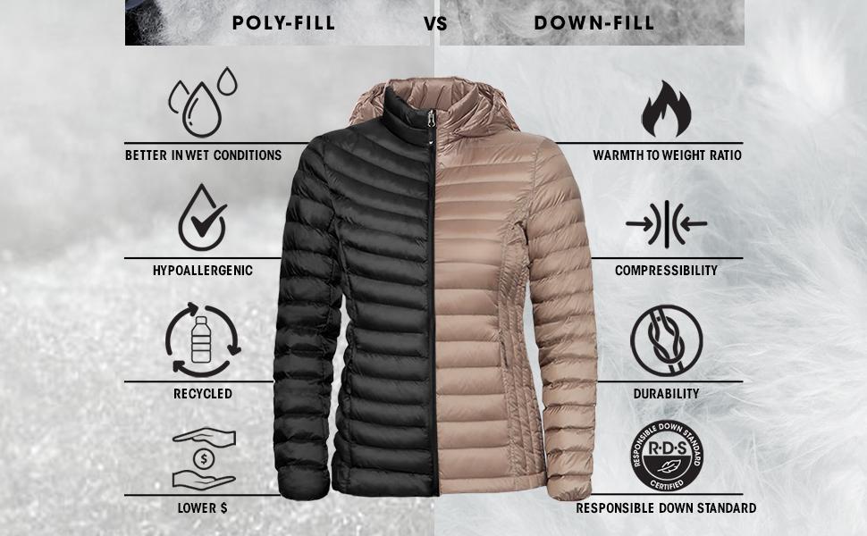 POLY VS DOWN-FILL