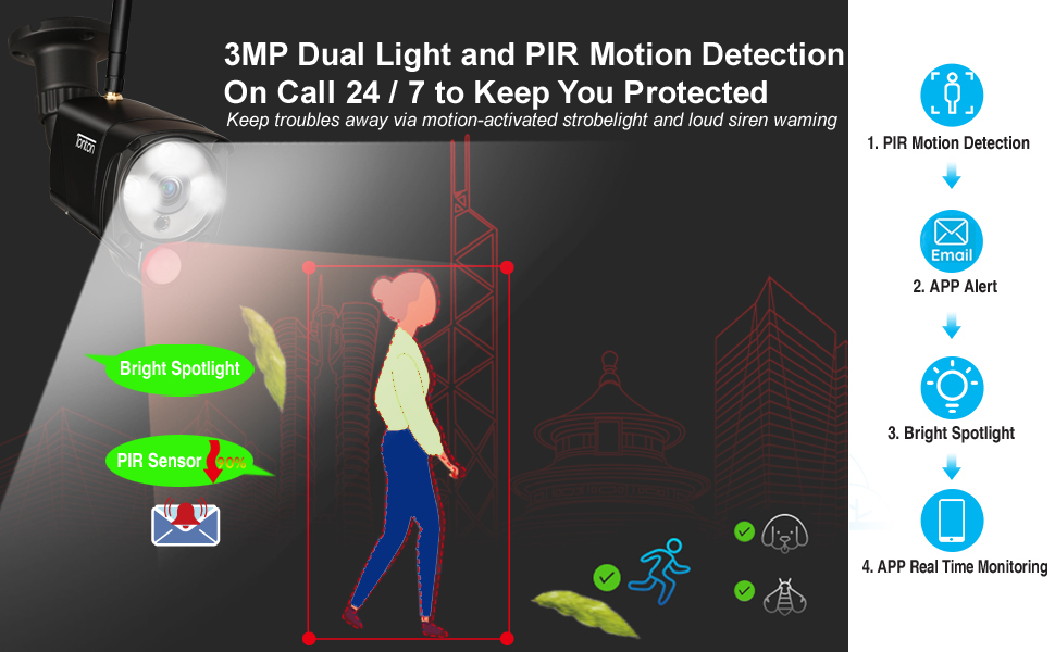 PIR motion detection