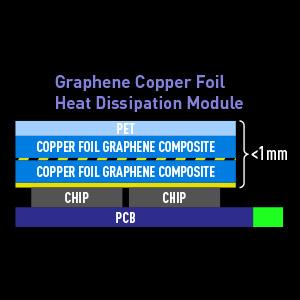 TEAMGROUP Cardea Zero Z440 M.2 PCIe GEN4 SSD