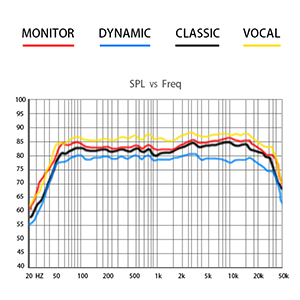 Powered Bluetooth Bookshelf 2.0 Speakers - Near-Field Wireless Active Studio Monitor Speakers