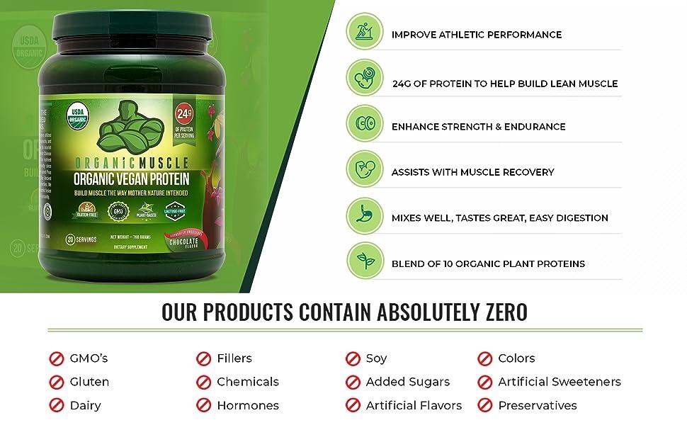 Organic Vegan Protein Product Highlights