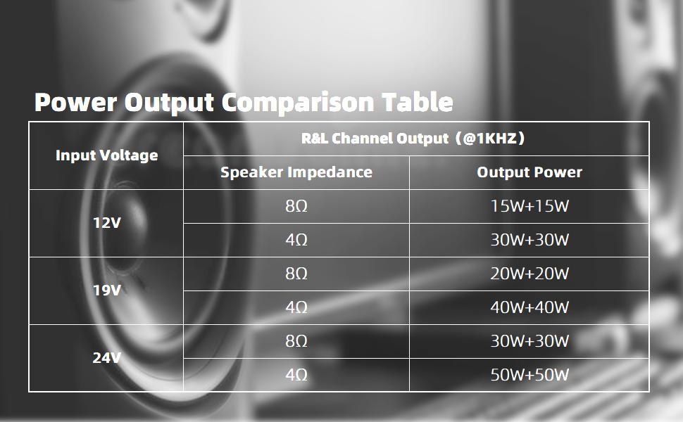 Bluetooth amplifier board 2.0 channel