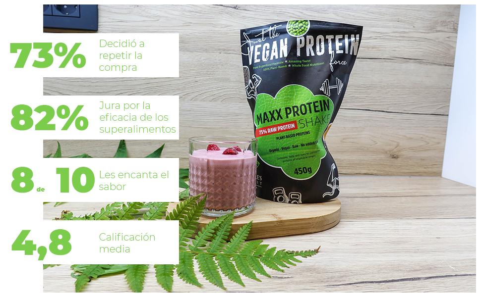 Natures Finest Batido de proteína pura Bio Maxx 75 % 450g ...
