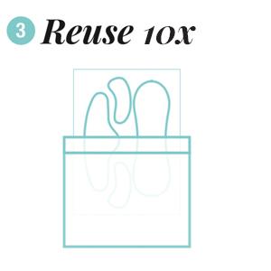 SiO Beauty Care & Use