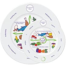 portion perfection book healthy weight control management well-being bowls plates proportions diet
