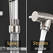 faucets for kitchen sinks