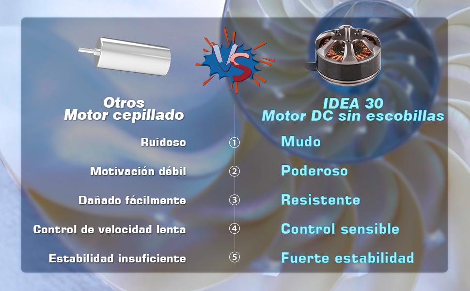 IDEA30 Motor DC sin escobillas