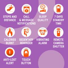 Acme act101 app