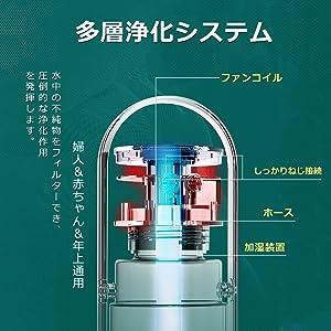 多層浄化システム