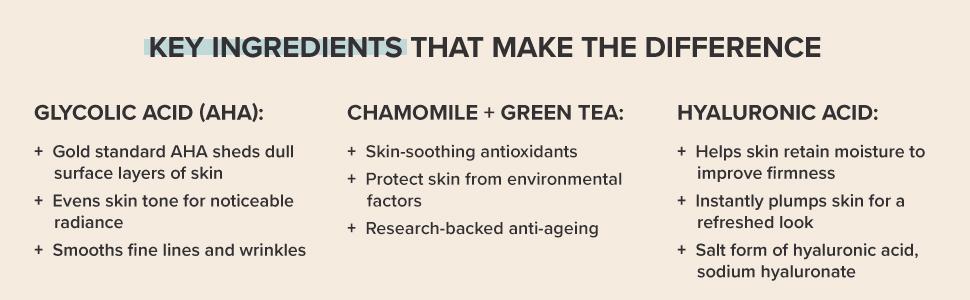 Powerhouse Ingredients: Glycolic Acid evens skin tone. Sodium Hyaluronate helps retain moisture.