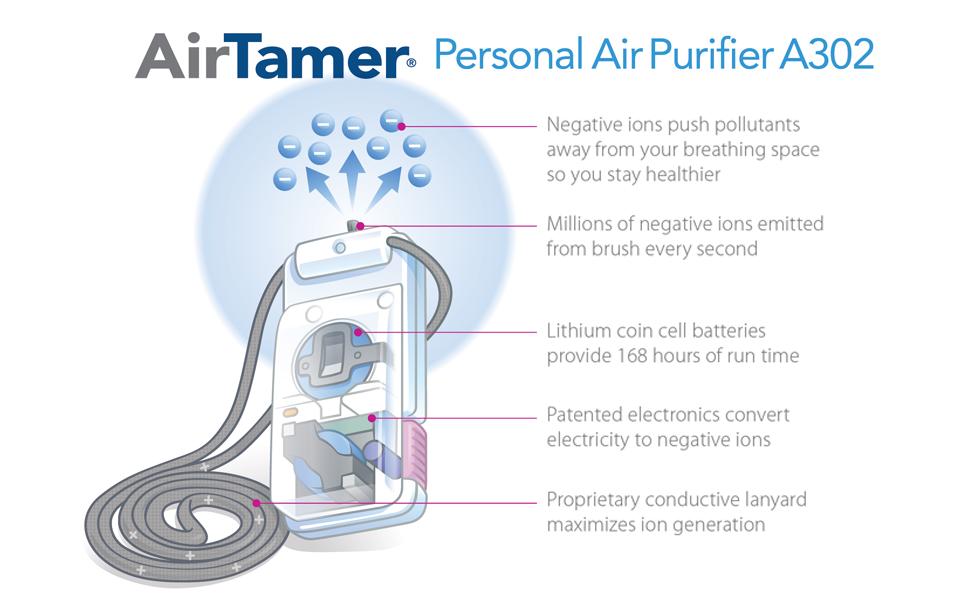 airtamer a302 personal air purifier negative ion air quality breathe easier