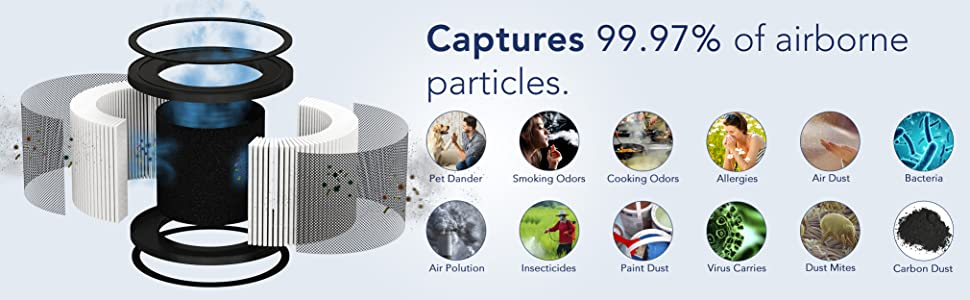 captures 99.97 percent of airborne particles, dust, pollutants, pet dander, smoke, odors, and more