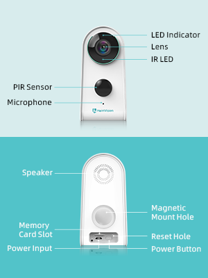security camera 2