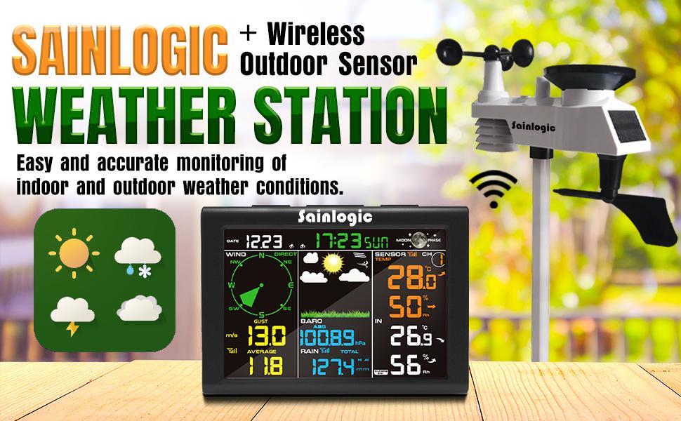 Sainlogic Weatherstation B08G1FZZ5M