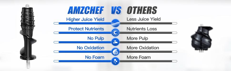 Juicer Machines Cold Press Slow Juicer Slow Masticating Juicer Vegetables&Fruits Extractor  BPA-Free