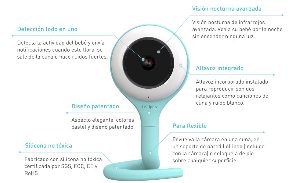 Lollipop camera, cámara para bebés, monitor para bebé, detección de llanto, multistreaming, visión nocturna, soporte para pared, monitor para bebés ...