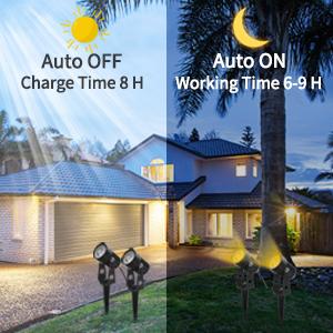 Solar Spotlights Landscape Lights