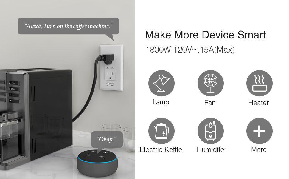 gosund smart wall outlet connect more appliance to be smart