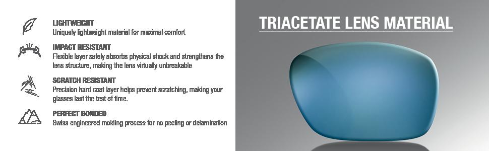 Triacetate Lens Material