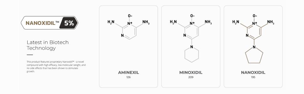 nanoxidil
