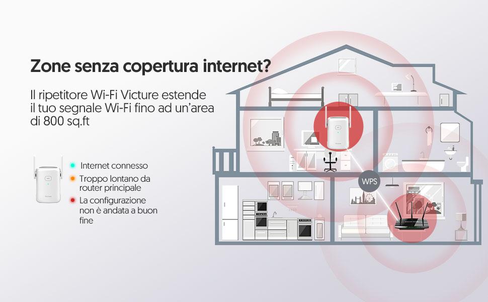 victure-ripetitore-wifi-wifi-extender-accelerator