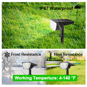 Waterproof & Heatproof