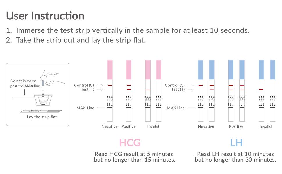 AFAC 50 Test Ovulación + 20 Test Embarazo, Test de Ovulacion y Embarazo, Bolsas de Aluminio Individuales Embaladas (50LH + 20HCG)