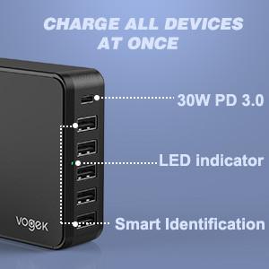 charger block usb c