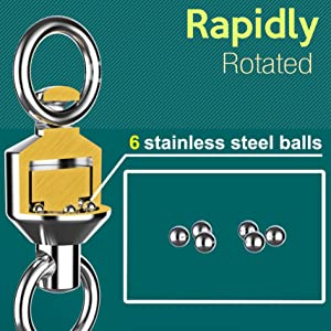 rapidly Rotated Swivels