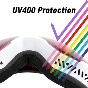 UV400 Protection