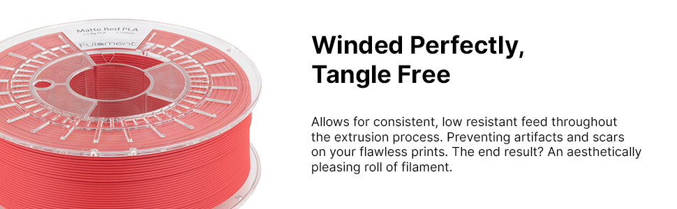 Winded Perfectly, Tangle Free
