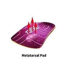 metatarsal insoles