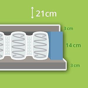 Verapur Classic Taschenfederkern Matratze 180 X 200 Cm H3 7 Zonen 21cm Hoch Tfk Tonnentaschenfederkernmatratze Waschbarer Bezug Oko Tex Amazon De Kuche Haushalt