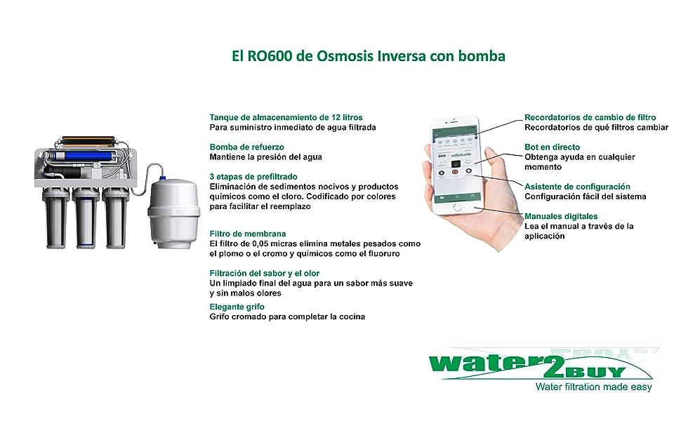 Water2buy Osmosis Inversa RO600 | Sistema de Osmosis inversa de 5 ...