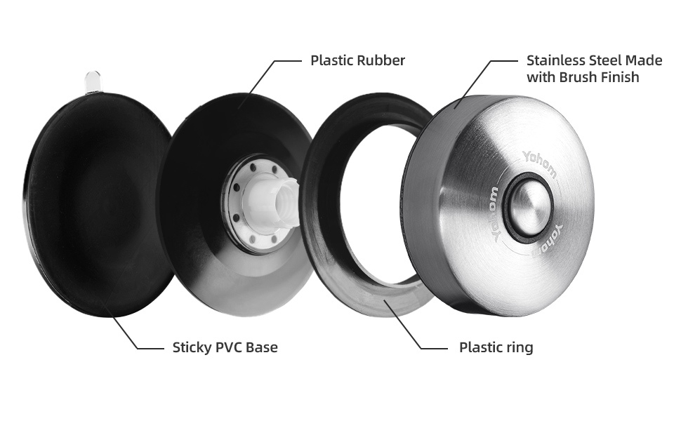 stainless steel and sticky pvc material