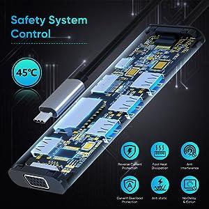 safe system control under 45