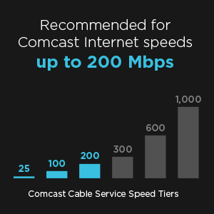 Recommended for Comcast Internet speeds up to 200 Mbps.
