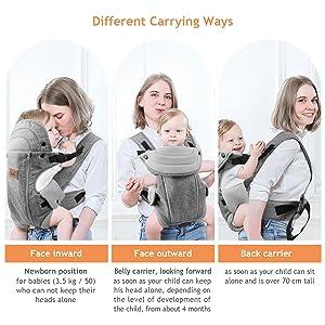Versatile Carrying Ways