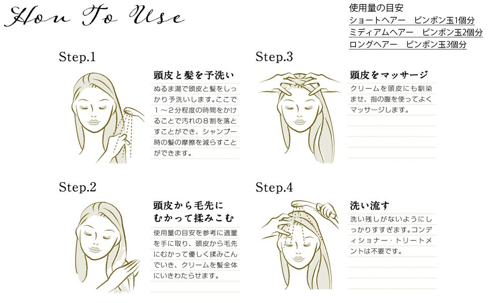 Hou To Use(使用方法)