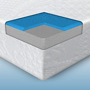 Amazon.com: Three inch Mattress Bed Topper   by MyPillow (Full