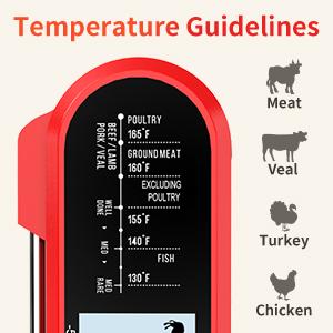 Preset temperature guidance