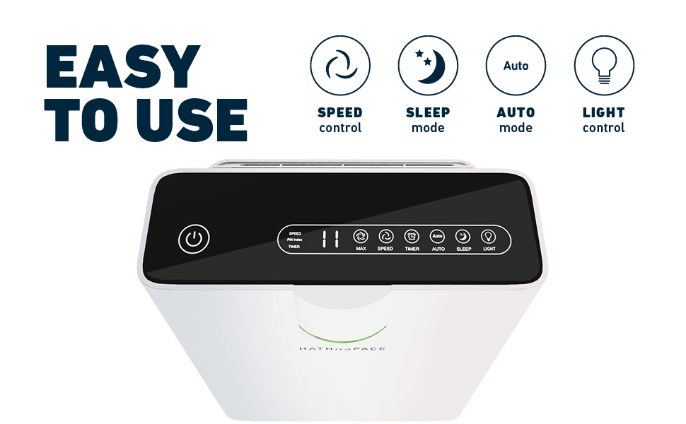 Easy to Use Air Purifier for the Home with Auto mode, light control, sleep mode, and speed control