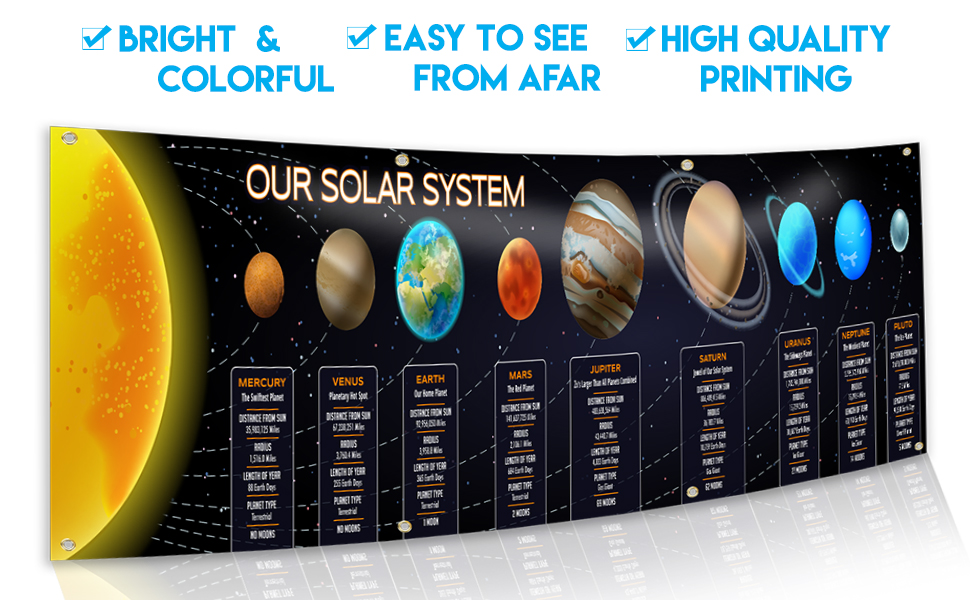 Solar system banners