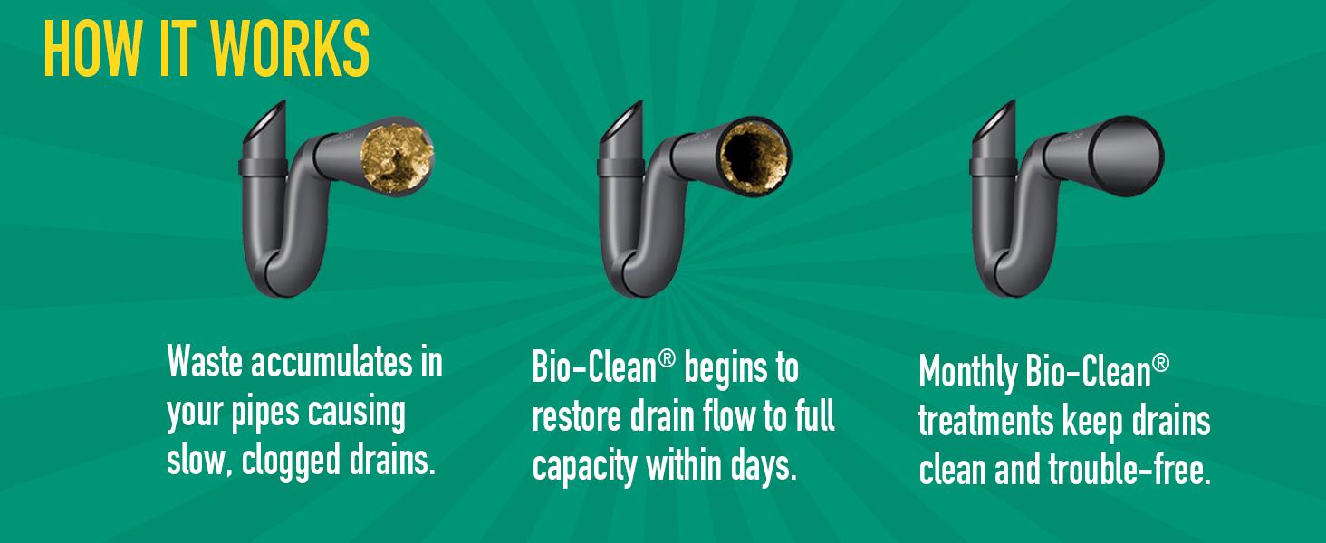 How bio clean works